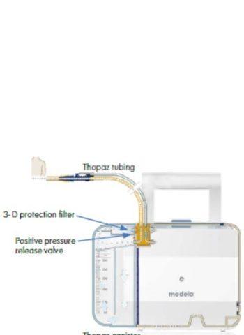 Thopaz+ Bulletin: COVID‐19 Filter Efficiency